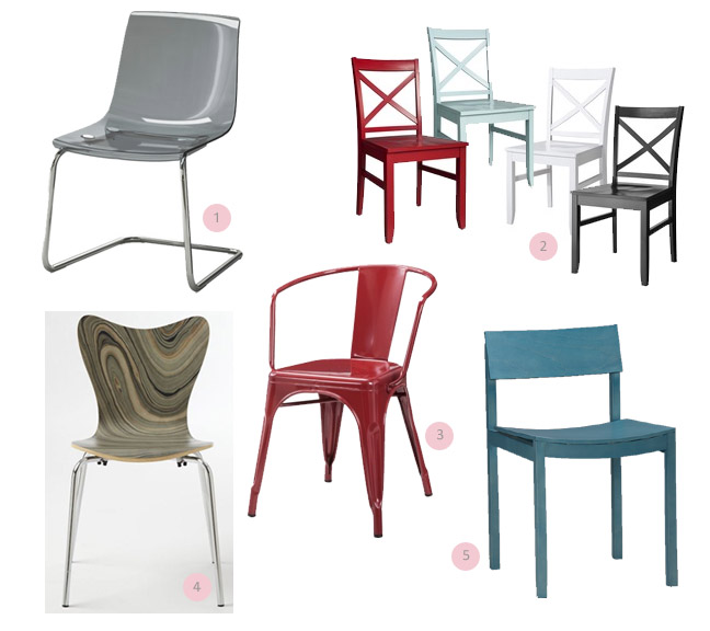 Affordable Dining Chairs